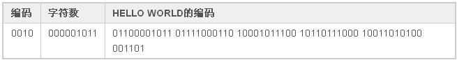 Hello-World 编码 1