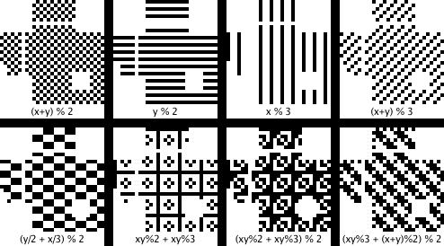 masking-pattern