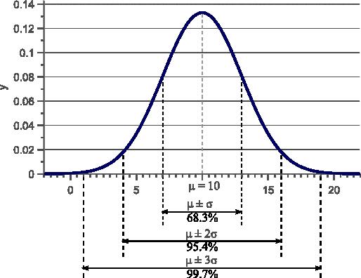 一种协方差矩阵的几何解释